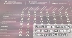 Der Goldbach Interactive Monitoring Toolreport 2015 ist da | Social Media Monitoring | Scoop.it
