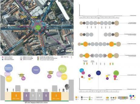 Etude prospective sur des solutions innovantes de partage multimodal de l'espace public » Villes et Transports en Ile-de-France | Thème culturel 2013-2015 : la ville en mutation | Scoop.it