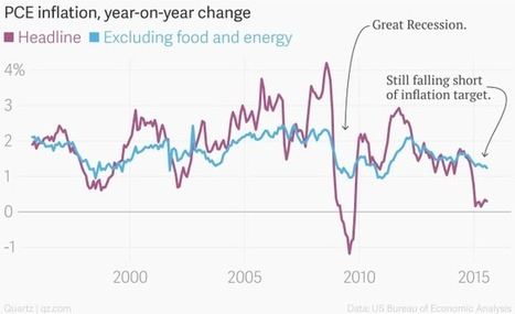 I'm a Phillips, and even I don't trust the Phillips curve | Global Economy In the News | Scoop.it