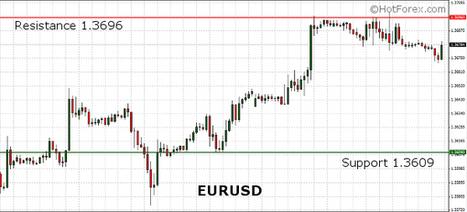 EURUSD trading lower ahead of the Eurozone's final GDP report | HotForex Blog | hotforex news | Scoop.it