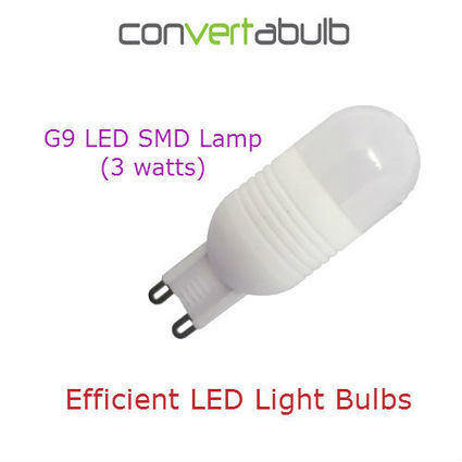 Consider to Buy LED Light Bulbs   Convertabulb   Scoop.it