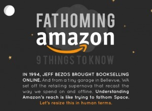 Fathoming Amazon: 9 Things You Need to Know - eBookNewser | Science Fiction Books | Scoop.it
