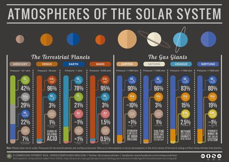 A partir de demain, les planètes seront alignées | Inventive, innovation & creativity sourcing | Scoop.it