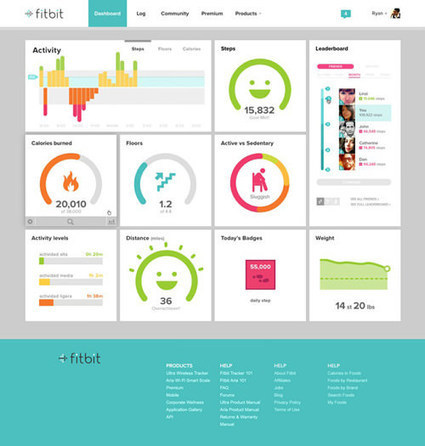 Flat And Thin Are In | Smashing Magazine | Wireframes and UI, UX | Scoop.it
