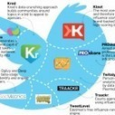 Infographic of Who's Who Of Social Influence Measurement Klout Rules | sabkarsocialmediaInfographics | Scoop.it