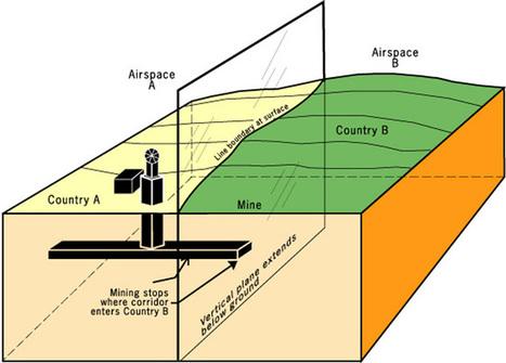 : Boundaries | Unit IV APHuG | Scoop.it