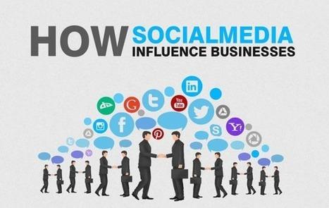 5 sfaturi pentru o prezenta puternica pe Social Media a afacerii tale | Social Media Corner | Scoop.it