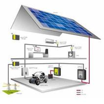 Martinique : Sunzil innove dans l'autoconsommation solaire | Immobilier | Scoop.it