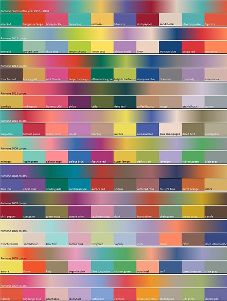 Selection of pantone ramps - Excel Liberation | desktop liberation | Scoop.it