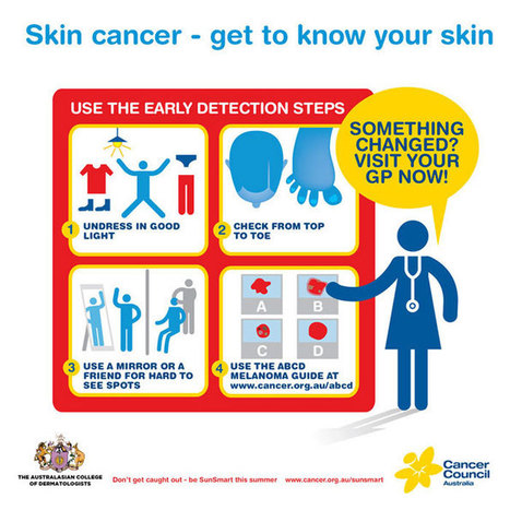 Skin Cancer Action Week - Cancer Council Australia   News & Views   Scoop.it
