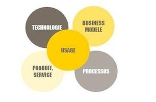 L'innovation, ce n'est pas que de la technique ! | Web information Specialist | Scoop.it