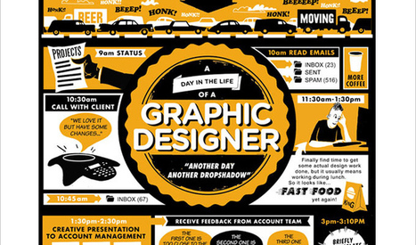 The Life Of a Designer In 5 Infographics | digital marketing strategy | Scoop.it