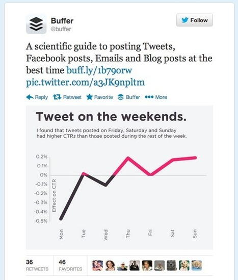How Twitter's Expanded Images Increase Clicks ... - The Buffer blog | Social Media | Scoop.it