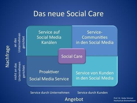 Das neue Social Care: Vier Aktionsfelder für den Kundenservice in den sozialen Netzwerken | Kundenservice Updated | Scoop.it