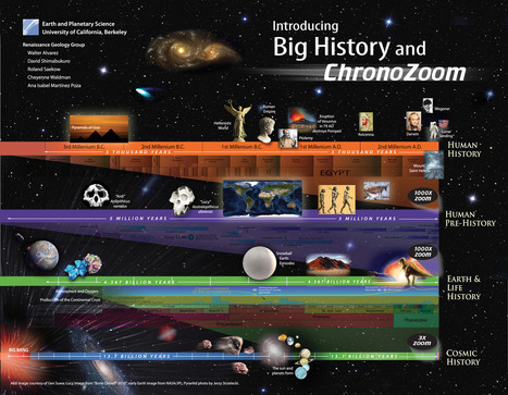 ChronoZoom ☞ The history of life, the universe and... | omnia mea mecum fero | Scoop.it