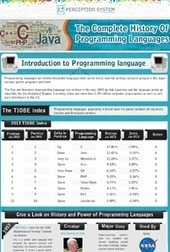 List of Best Programming Languages with Their History | WordPress Development | Scoop.it