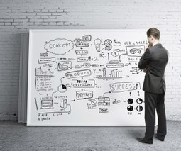 How to Ensure Marketing Plan Execution - Business 2 Community   Strategy in Action   Scoop.it