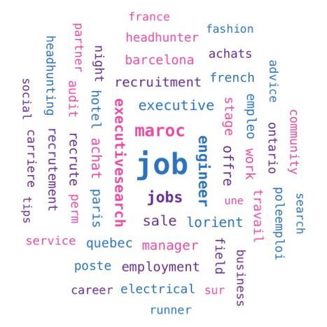 Etre une femme | Se faire connaitre : Recrutement, recherche d'emploi | Scoop.it