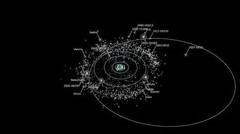 Descubren un nuevo planeta enano en el Sistema Solar | Zientziak | Scoop.it