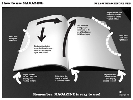 How to read a Magazine | Infographics | Scoop.it