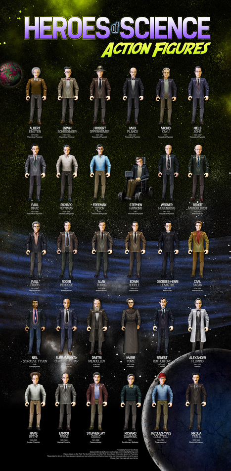 """Heroes of Science"" action figures 