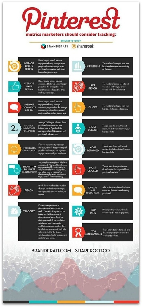 Infographic: 17 Pinterest metrics you should be tracking | Links sobre Marketing, SEO y Social Media | Scoop.it