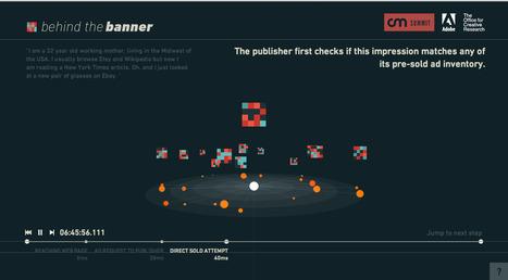 Behind The Banner | Datavisualization | Scoop.it