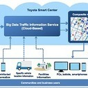 Toyota presents new global telematics solutions based on Big Data | Cars and Bikes | Scoop.it
