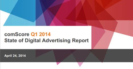 Estado de la publicidad digital. 1er trimestre 2014. · Miss Conversion | Posicionamiento  seo | Scoop.it