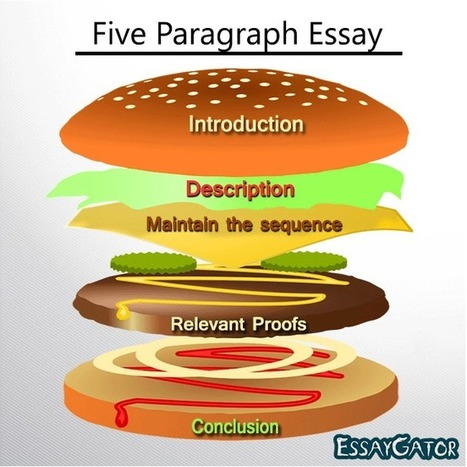 The Five Paragraph Essay Format | Essay Writing Help | Scoop.it
