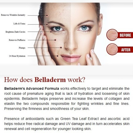 Belladerm Makes Your Skin Brighter! Claim The Advanced Anti Aging Formula Online! | Improve Overall Masculine Function | Scoop.it