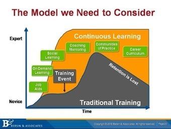 Laura Rosillo: ¿Escasez de talento? Cambio en el contrato social: empoderamiento, innovación y aprendizaje permanente. | Recursos Humanos: liderazgo, talento y RSE | Scoop.it