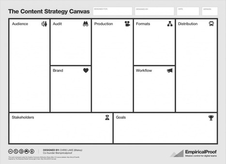 Introducing the Content Strategy Canvas | Search Engine Watch | Digital Content Marketing | Scoop.it