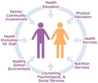 Mejora de la salud de la población a través de unos hábitos de vida saludables: otra atención primaria es posible   Laura Rípodas Raro   Scoop.it