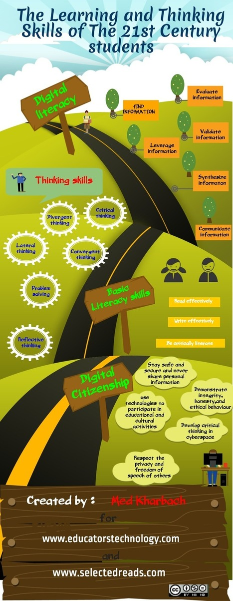 A Free Poster on The Learning and Thinking Skills of The 21st Century Students ~ Educational Technology and Mobile Learning | Learning, media and community | Scoop.it