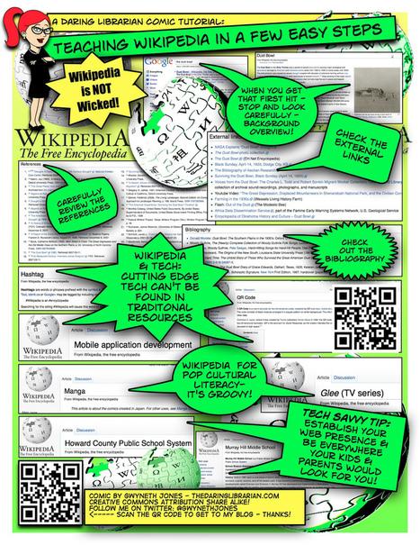 murrayhill - Wikipedia | Info Lit Skills | Scoop.it