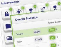 Free Open Source Zurmo CRM Review | Solo Pro World | 21st Century Business | Scoop.it