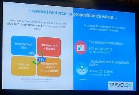 Pourquoi Travelski acquiert des agences immobilières | Hospitality, Travel and Tourism Trends around the world | Scoop.it
