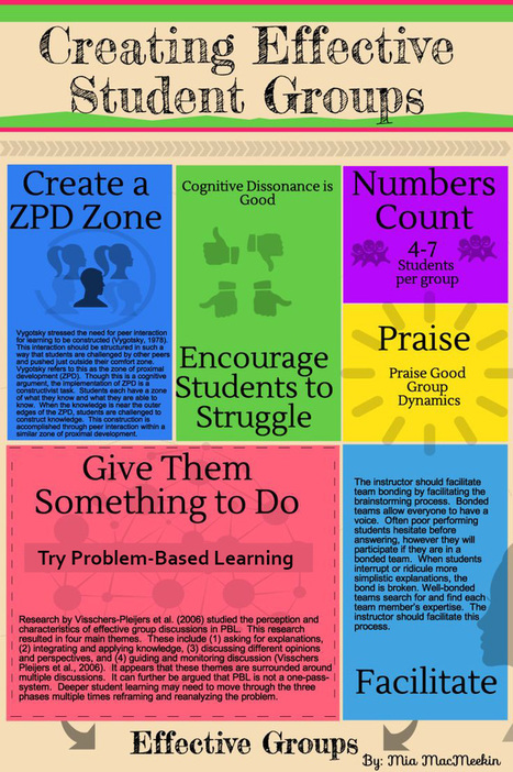 6 Tips For Creating Effective Student Groups | Pedalogica: educación y TIC | Scoop.it
