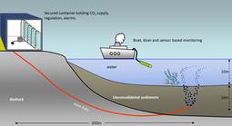 QICS update | In Deep Water | Scoop.it