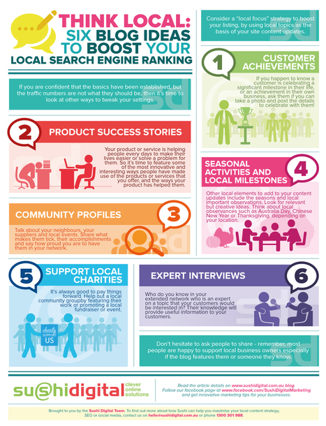 THINK LOCAL: Six Blog Ideas To Boost Your Local Search Engine Ranking | Infographics and News about Social Media, SEO, Web Design & Development | Scoop.it