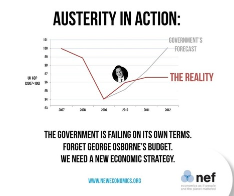 George Osborne delivered his fourth budget of cuts | Sustain Our Earth | Scoop.it