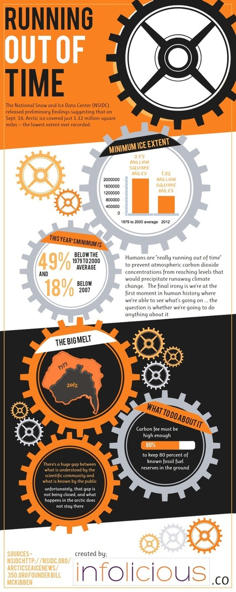 Running Out Of Time | Infolicious | Infographics on the road | Scoop.it