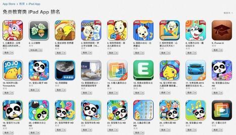 Twitter / stephanls: Mingovilles Preschool English ...   iPads in ESL   Scoop.it