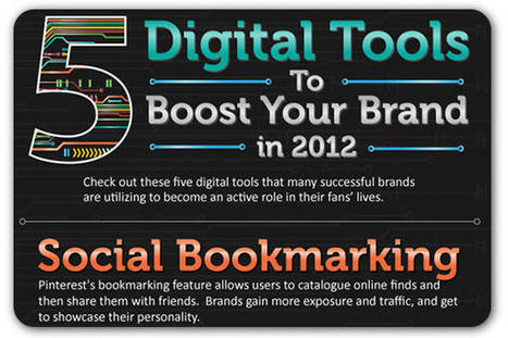 Infographic: 5 digital tools to boost your brand in 2012 | Articles | Social Media Headlines | Scoop.it