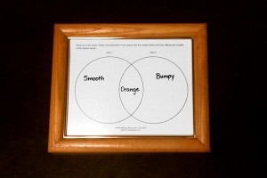 Cheap and Easy Dry Erase Boards | Speech Language Pathology | Scoop.it