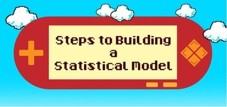 Infographic: Steps to Building a Statistical Model | Business | Scoop.it