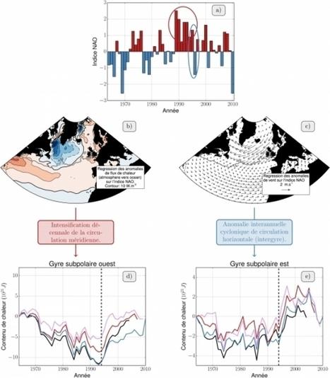 Les deux causes du réchauffement brutal de l'Atlantique Nord en 1995 | Actualité des laboratoires du CNRS en Midi-Pyrénées | Scoop.it