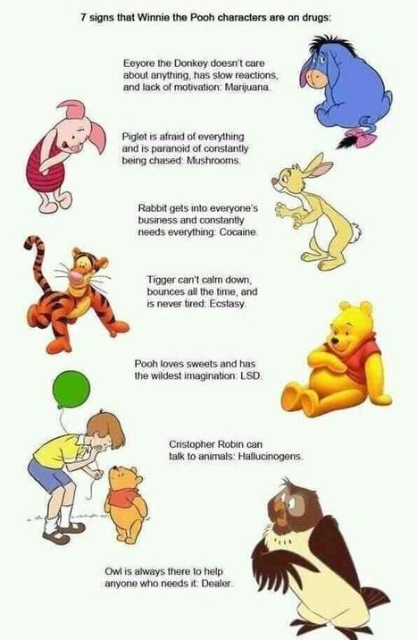 Twitter / SubliminaIMsgs: Winnie the Pooh Characters ... | Health Education | Scoop.it