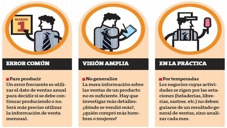 ¿Cómo usar bien las matemáticas en los negocios? - Perú21 | Las tendencias más importantes. | Scoop.it